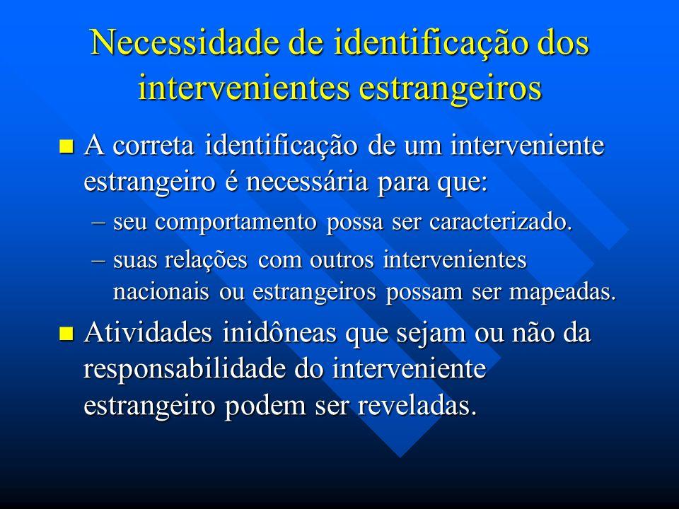 Identificação de intervenientes estrangeiros A identificação precisa ser feita a partir de atributos como: A identificação precisa ser feita a partir de atributos como: –Nome –Endereço –Produtos usuais –Etc.