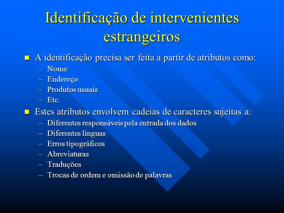Distância entre cadeias de caracteres Pré-processamento Pré-processamento –Unificação de abreviações comuns, como Ltda., Ltd, etc., para cada língua.