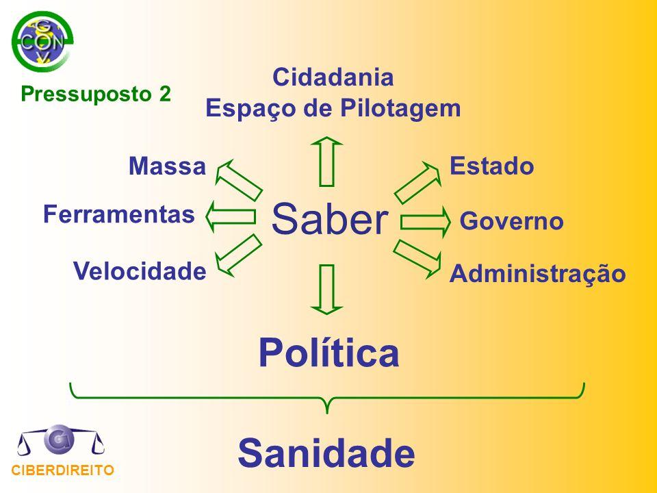 CIBERDIREITO Saber Velocidade Massa Ferramentas Estado Governo Política Sanidade Cidadania Espaço de Pilotagem Administração Pressuposto 2