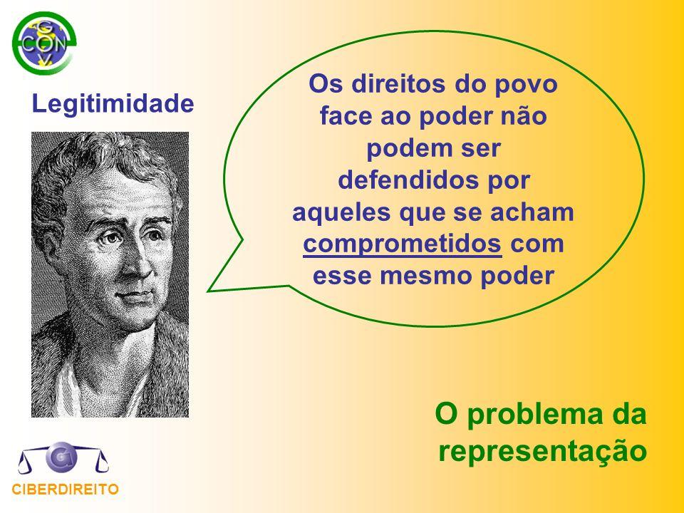CIBERDIREITO O problema da representação Legitimidade Os direitos do povo face ao poder não podem ser defendidos por aqueles que se acham comprometido