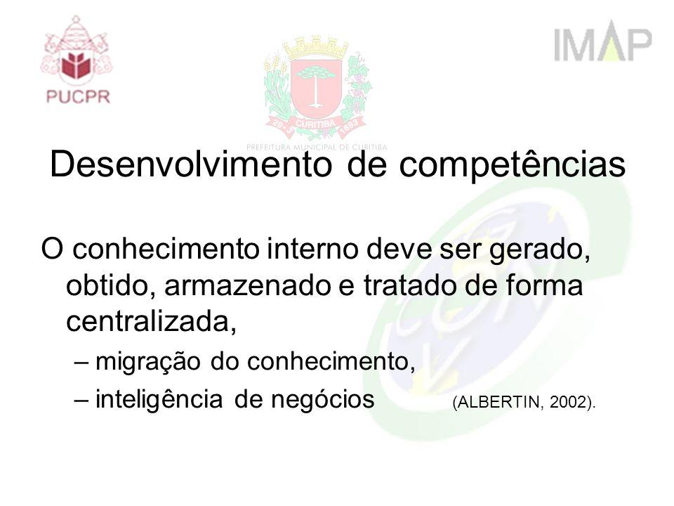 O conhecimento interno deve ser gerado, obtido, armazenado e tratado de forma centralizada, –migração do conhecimento, –inteligência de negócios (ALBE