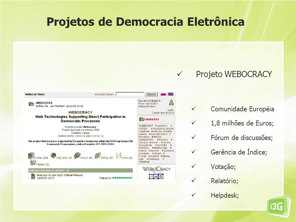Projeto WEBOCRACY Comunidade Européia 1,8 milhões de Euros; Fórum de discussões; Gerência de Índice; Votação; Relatório; Helpdesk; Projetos de Democra