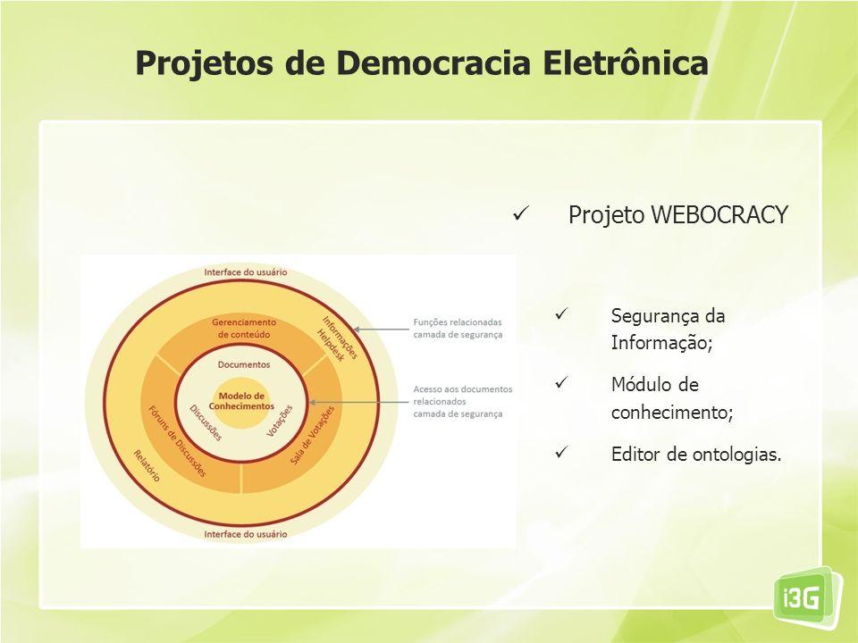 Projeto WEBOCRACY Segurança da Informação; Módulo de conhecimento; Editor de ontologias. Projetos de Democracia Eletrônica