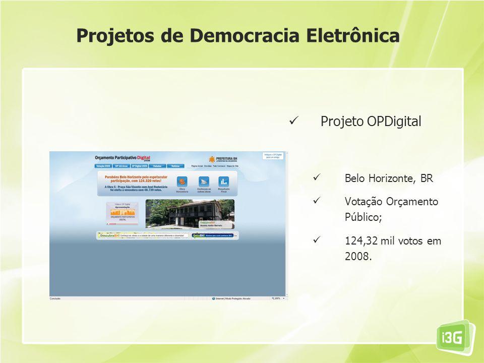 Projeto OPDigital Belo Horizonte, BR Votação Orçamento Público; 124,32 mil votos em 2008. Projetos de Democracia Eletrônica