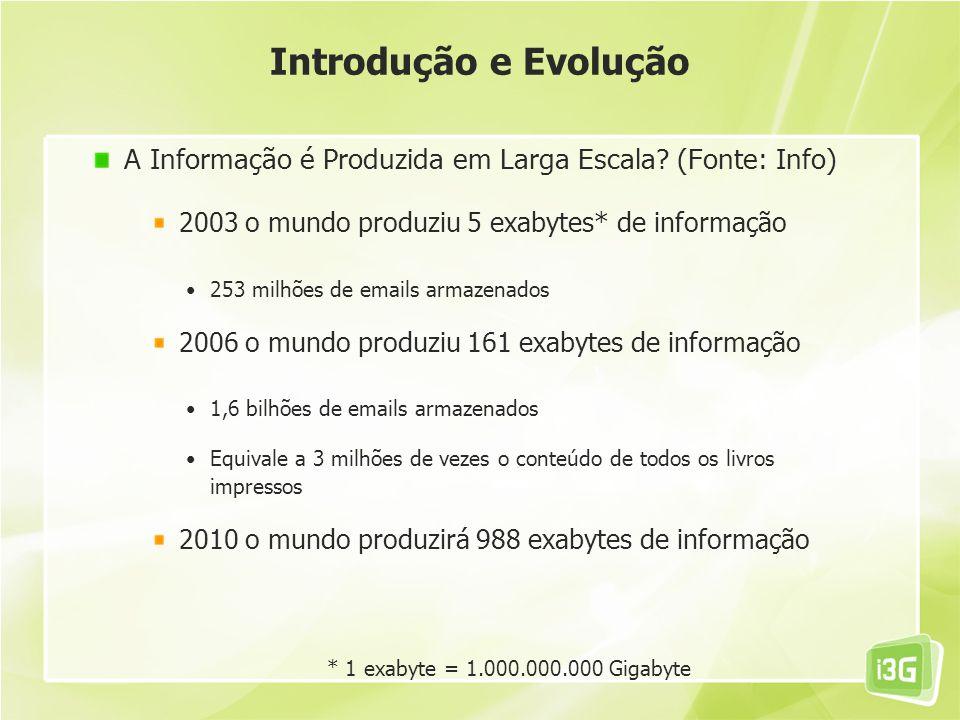 A Informação é Produzida em Larga Escala? (Fonte: Info) 2003 o mundo produziu 5 exabytes* de informação 253 milhões de emails armazenados 2006 o mundo