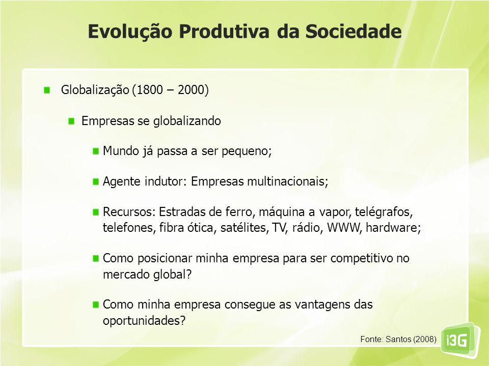 Evolução Produtiva da Sociedade Globalização (1800 – 2000) Empresas se globalizando Mundo já passa a ser pequeno; Agente indutor: Empresas multinacion