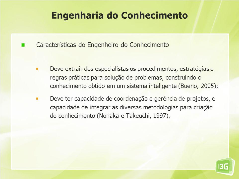 Características do Engenheiro do Conhecimento Deve extrair dos especialistas os procedimentos, estratégias e regras práticas para solução de problemas