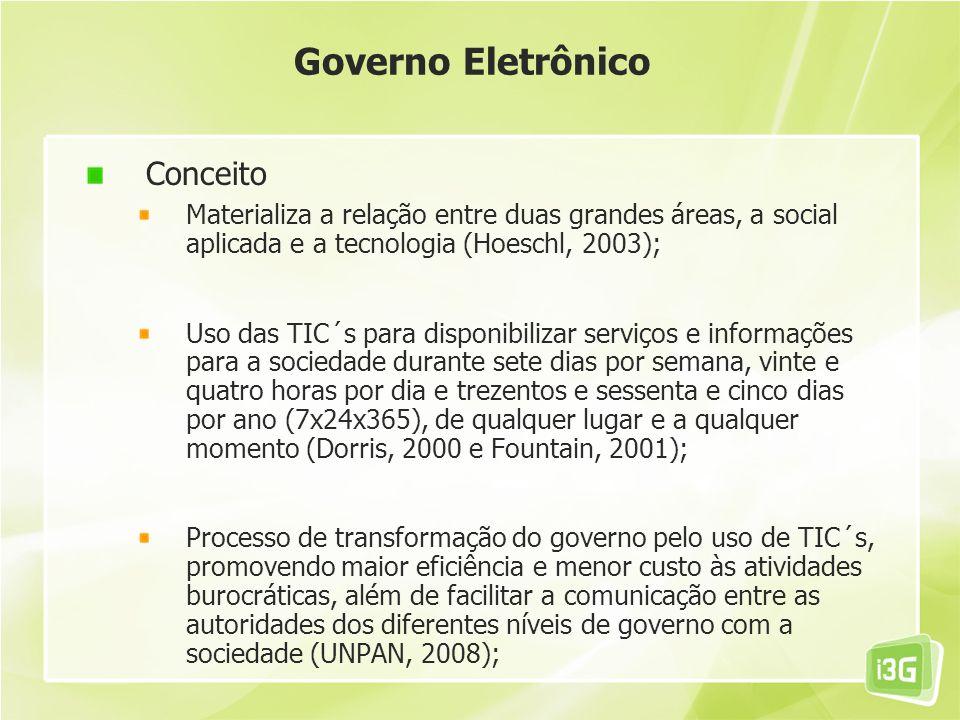 Governo Eletrônico Conceito Materializa a relação entre duas grandes áreas, a social aplicada e a tecnologia (Hoeschl, 2003); Uso das TIC´s para dispo