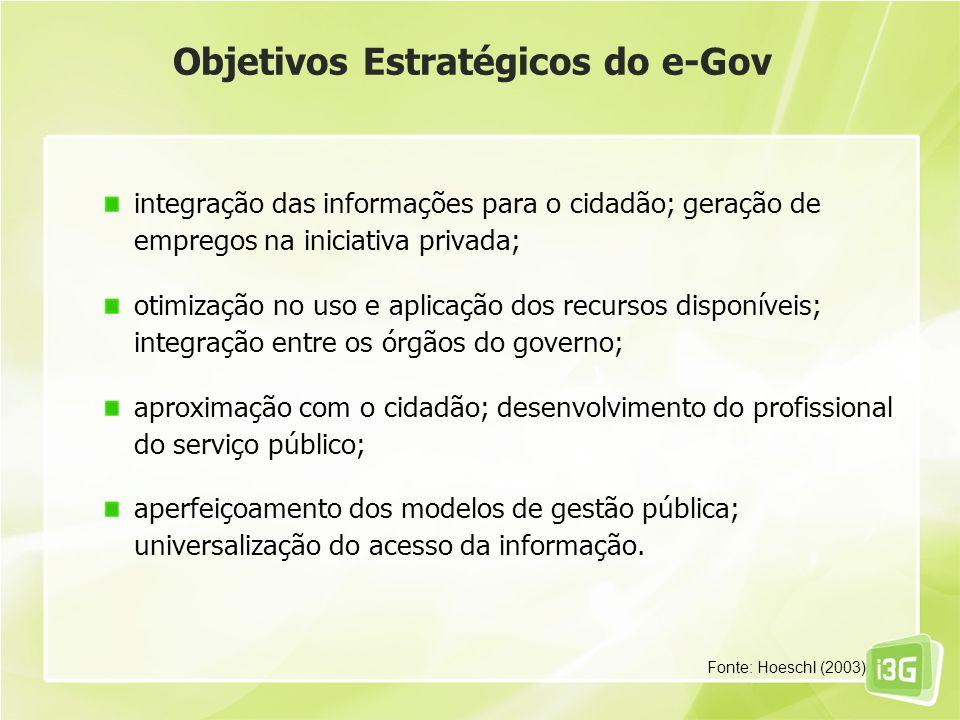 integração das informações para o cidadão; geração de empregos na iniciativa privada; otimização no uso e aplicação dos recursos disponíveis; integraç