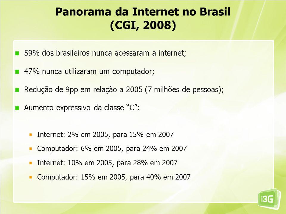 59% dos brasileiros nunca acessaram a internet; 47% nunca utilizaram um computador; Redução de 9pp em relação a 2005 (7 milhões de pessoas); Aumento e