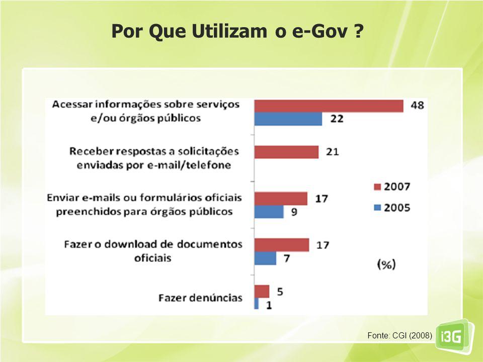 Por Que Utilizam o e-Gov ? Fonte: CGI (2008)