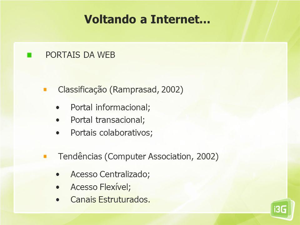 Voltando a Internet... PORTAIS DA WEB Classificação (Ramprasad, 2002) Portal informacional; Portal transacional; Portais colaborativos; Tendências (Co