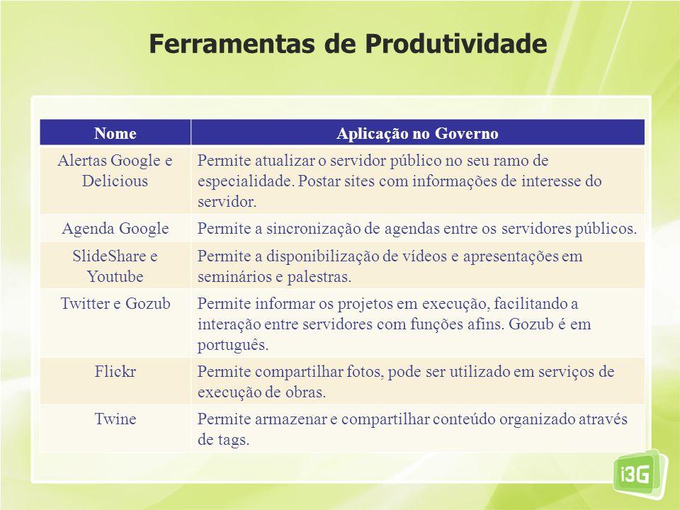 Ferramentas de Produtividade NomeAplicação no Governo Alertas Google e Delicious Permite atualizar o servidor público no seu ramo de especialidade. Po