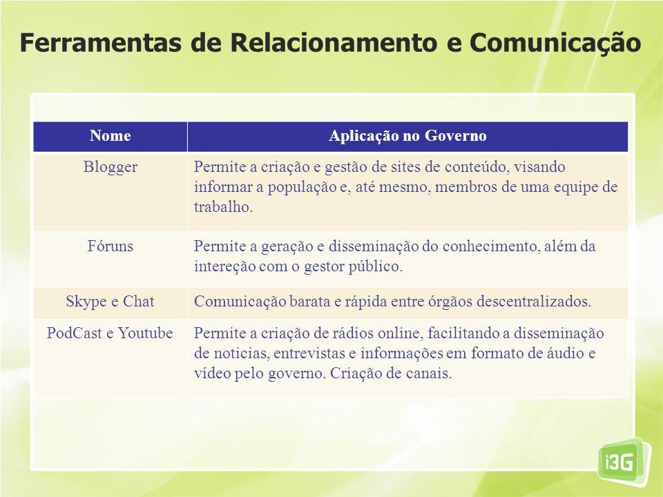 Ferramentas de Relacionamento e Comunicação NomeAplicação no Governo BloggerPermite a criação e gestão de sites de conteúdo, visando informar a popula