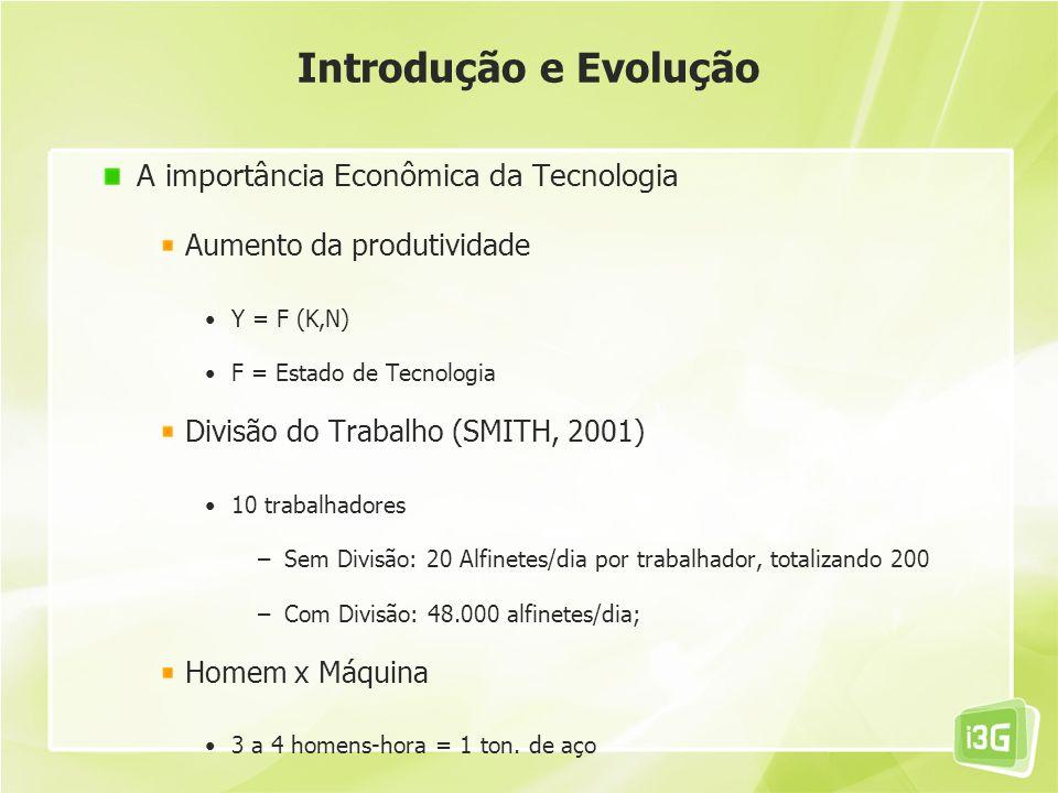 A importância Econômica da Tecnologia Aumento da produtividade Y = F (K,N) F = Estado de Tecnologia Divisão do Trabalho (SMITH, 2001) 10 trabalhadores