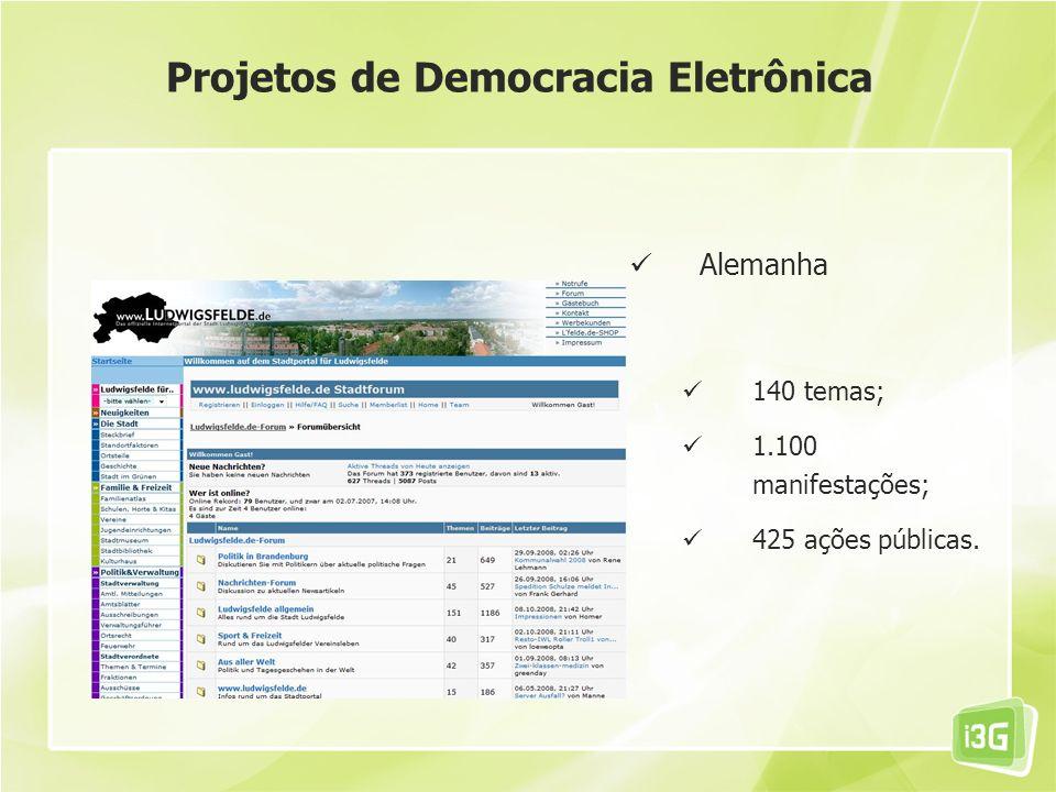 Alemanha 140 temas; 1.100 manifestações; 425 ações públicas. Projetos de Democracia Eletrônica