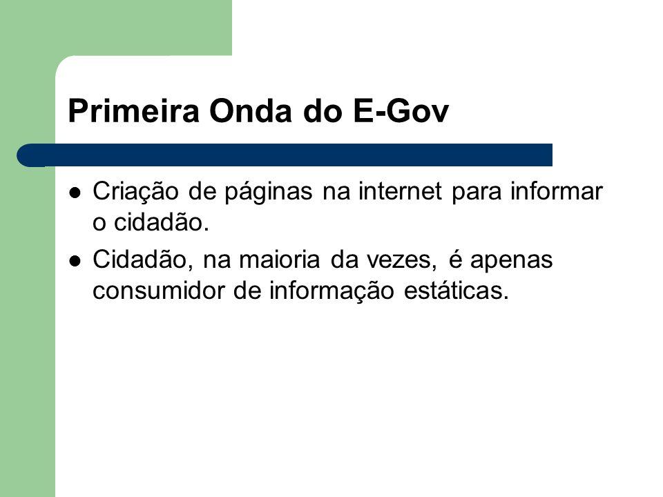 Segunda onda do E-Gov e-Administração = Administração Eletrônica e-Serviços = Serviços Eletrônicos e-Negócios = Negócios Eletrônicos
