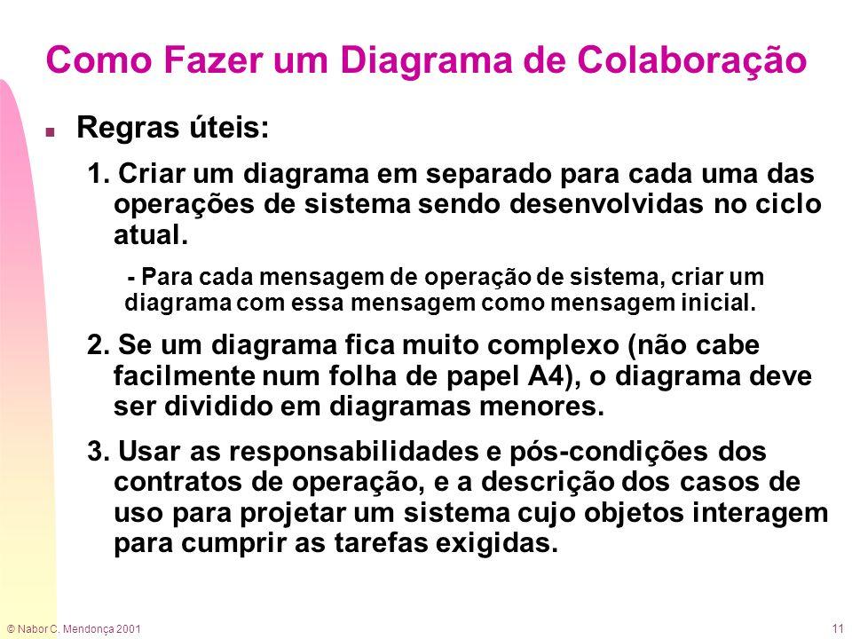 © Nabor C. Mendonça 2001 11 Como Fazer um Diagrama de Colaboração n Regras úteis: 1. Criar um diagrama em separado para cada uma das operações de sist