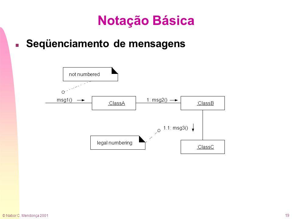 © Nabor C. Mendonça 2001 19 n Seqüenciamento de mensagens Notação Básica :ClassA msg1() :ClassB 1: msg2() :ClassC 1.1: msg3() not numbered legal numbe
