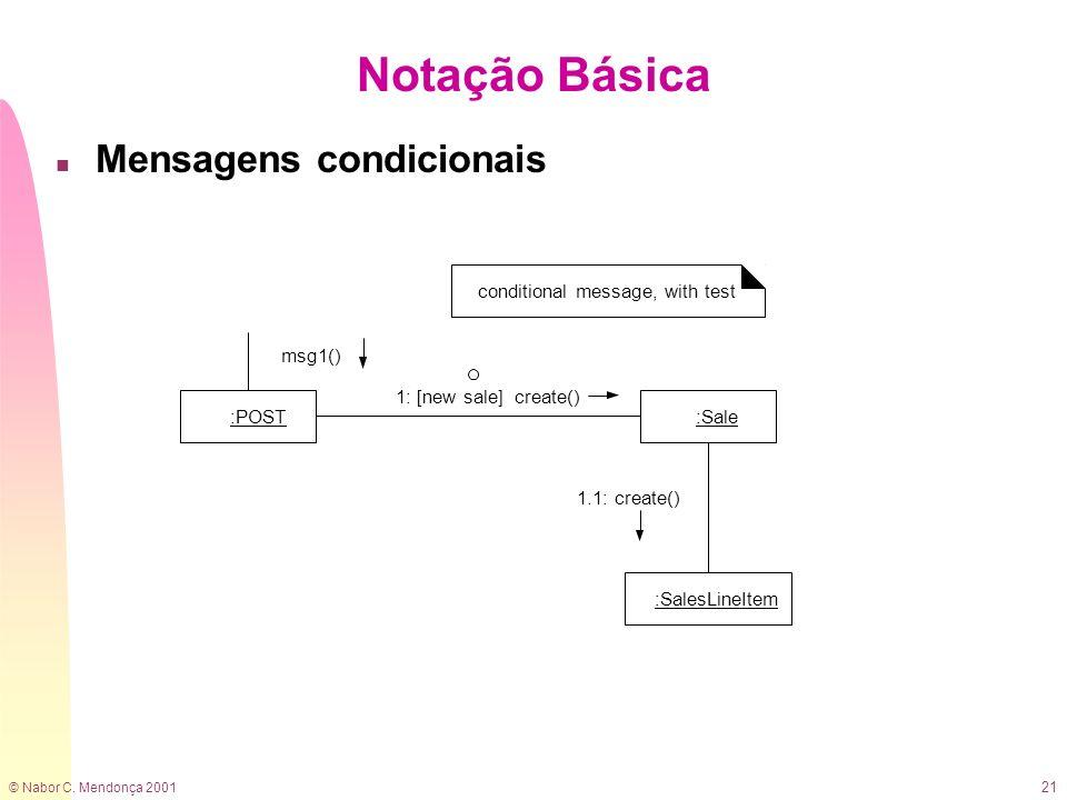 © Nabor C. Mendonça 2001 21 n Mensagens condicionais Notação Básica 1: [new sale] create() :POST:Sale :SalesLineItem 1.1: create() msg1() conditional