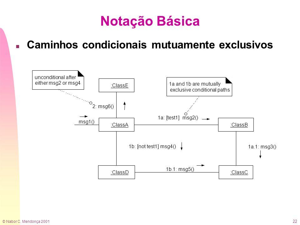 © Nabor C. Mendonça 2001 22 n Caminhos condicionais mutuamente exclusivos Notação Básica
