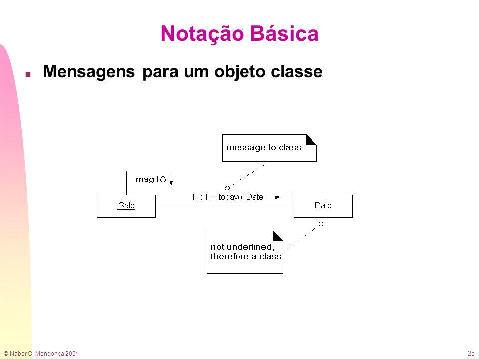 © Nabor C. Mendonça 2001 25 n Mensagens para um objeto classe Notação Básica