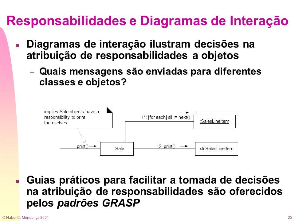 © Nabor C. Mendonça 2001 29 n Diagramas de interação ilustram decisões na atribuição de responsabilidades a objetos – Quais mensagens são enviadas par