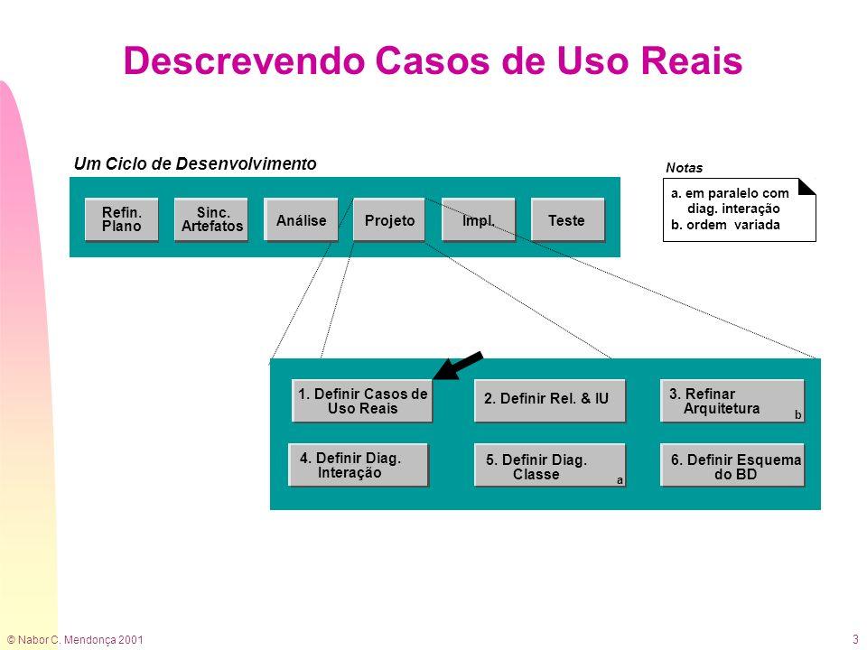 © Nabor C. Mendonça 2001 3 Descrevendo Casos de Uso Reais 2. Definir Rel. & IU 4. Definir Diag. Interação 5. Definir Diag. Classe a 6. Definir Esquema