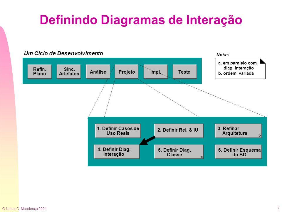 © Nabor C. Mendonça 2001 7 Definindo Diagramas de Interação 2. Definir Rel. & IU 4. Definir Diag. Interação 5. Definir Diag. Classe a 6. Definir Esque