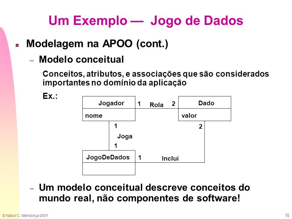 © Nabor C. Mendonça 2001 10 n Modelagem na APOO (cont.) – Modelo conceitual Conceitos, atributos, e associações que são considerados importantes no do