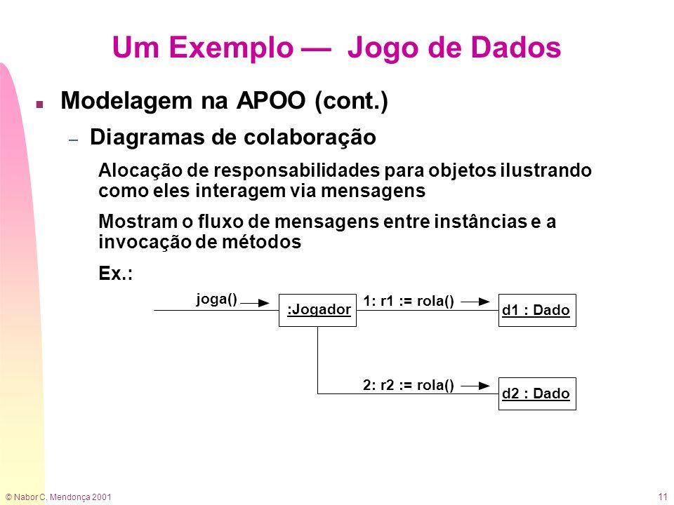 © Nabor C. Mendonça 2001 11 Um Exemplo Jogo de Dados n Modelagem na APOO (cont.) – Diagramas de colaboração Alocação de responsabilidades para objetos