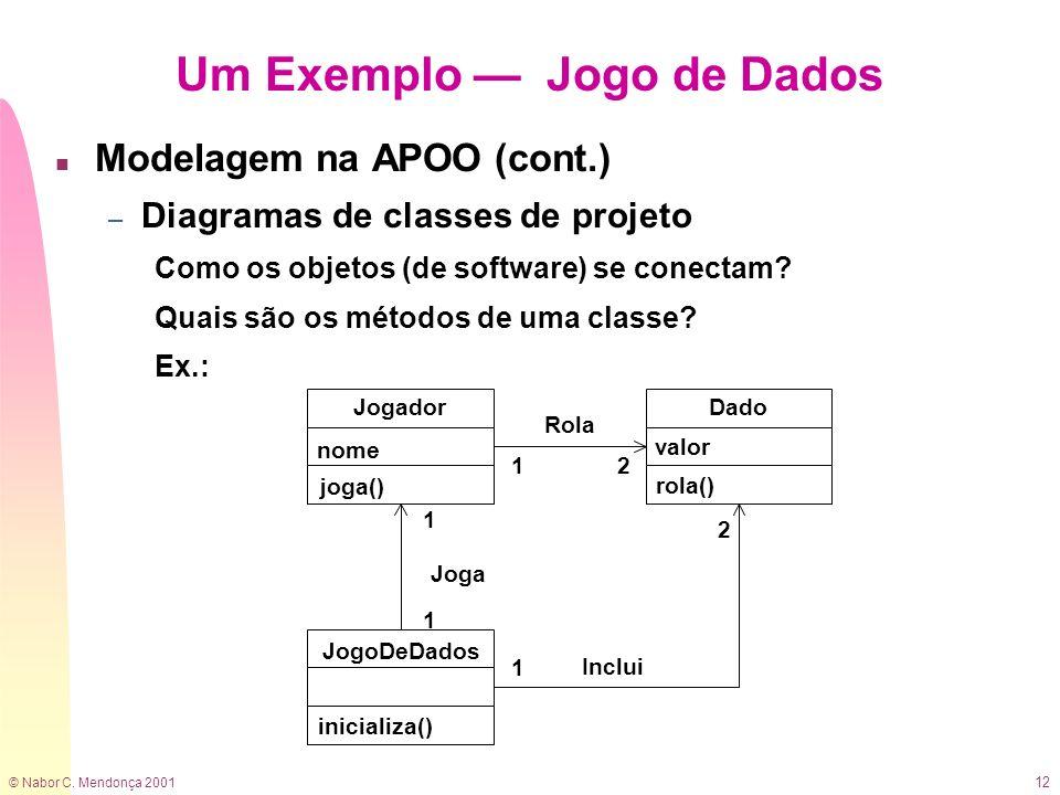 © Nabor C. Mendonça 2001 12 n Modelagem na APOO (cont.) – Diagramas de classes de projeto Como os objetos (de software) se conectam? Quais são os méto