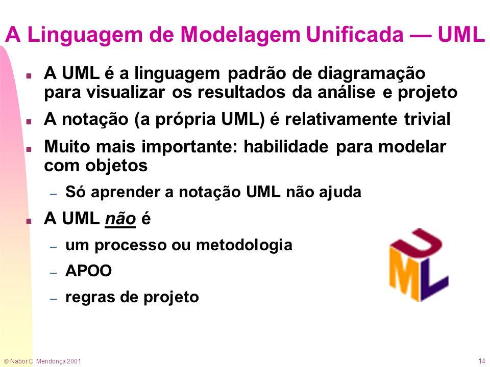 © Nabor C. Mendonça 2001 14 n A UML é a linguagem padrão de diagramação para visualizar os resultados da análise e projeto n A notação (a própria UML)