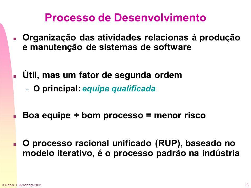 © Nabor C. Mendonça 2001 16 Processo de Desenvolvimento n Organização das atividades relacionas à produção e manutenção de sistemas de software n Útil