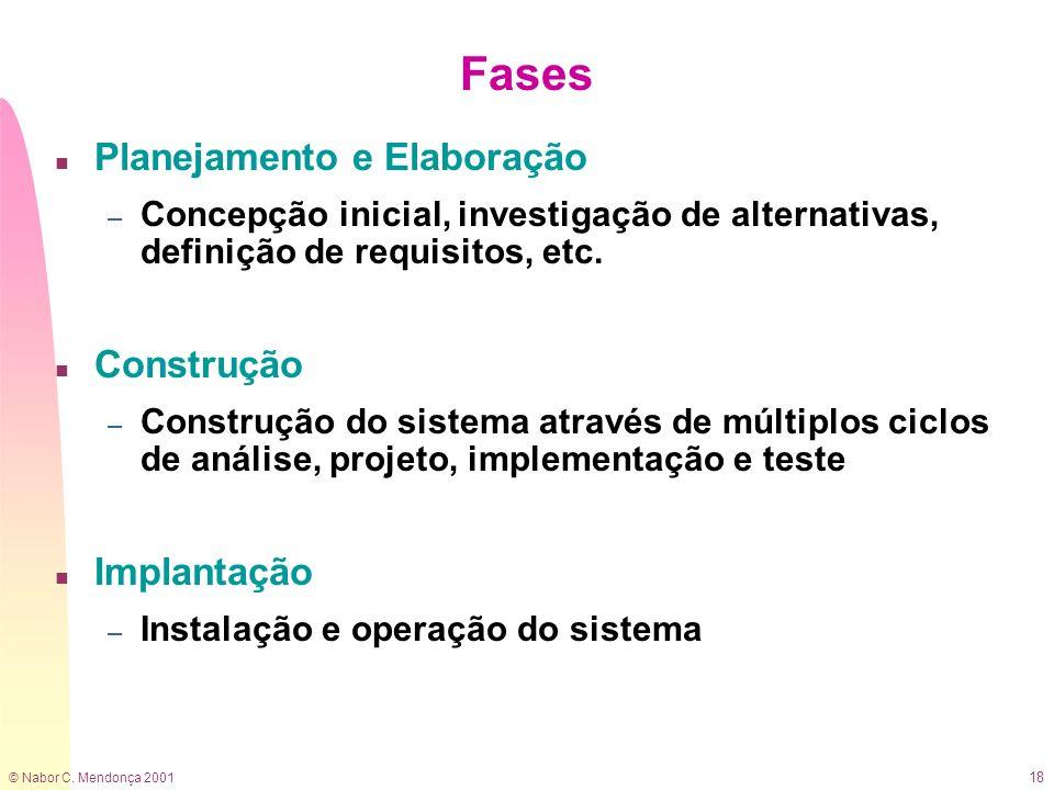 © Nabor C. Mendonça 2001 18 Fases n Planejamento e Elaboração – Concepção inicial, investigação de alternativas, definição de requisitos, etc. n Const