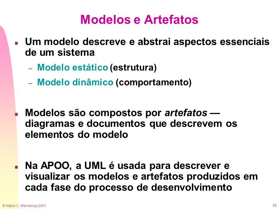 © Nabor C. Mendonça 2001 19 Modelos e Artefatos n Um modelo descreve e abstrai aspectos essenciais de um sistema – Modelo estático (estrutura) – Model