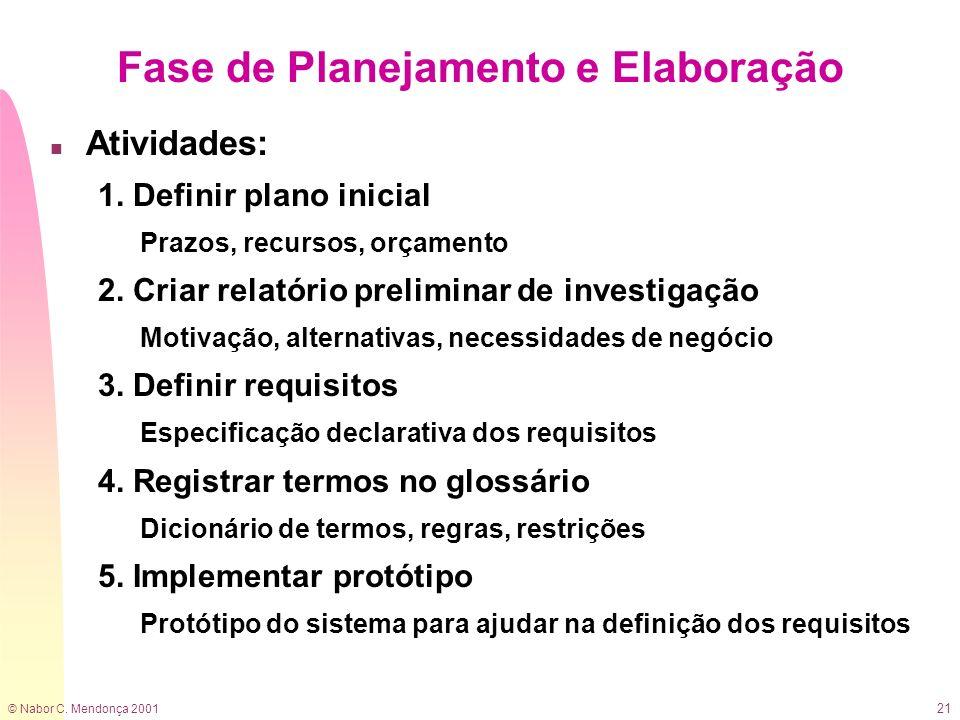 © Nabor C. Mendonça 2001 21 Fase de Planejamento e Elaboração n Atividades: 1. Definir plano inicial Prazos, recursos, orçamento 2. Criar relatório pr