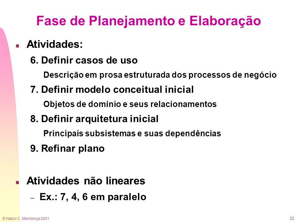 © Nabor C. Mendonça 2001 22 Fase de Planejamento e Elaboração n Atividades: 6. Definir casos de uso Descrição em prosa estruturada dos processos de ne