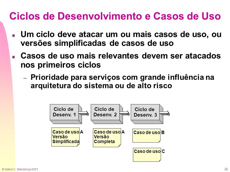 © Nabor C. Mendonça 2001 26 Ciclos de Desenvolvimento e Casos de Uso n Um ciclo deve atacar um ou mais casos de uso, ou versões simplificadas de casos