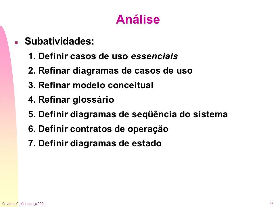 © Nabor C. Mendonça 2001 28 Análise n Subatividades: 1. Definir casos de uso essenciais 2. Refinar diagramas de casos de uso 3. Refinar modelo conceit