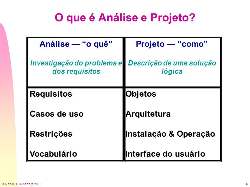 © Nabor C. Mendonça 2001 4 O que é Análise e Projeto? Análise o quê Investigação do problema e dos requisitos Requisitos Casos de uso Restrições Vocab