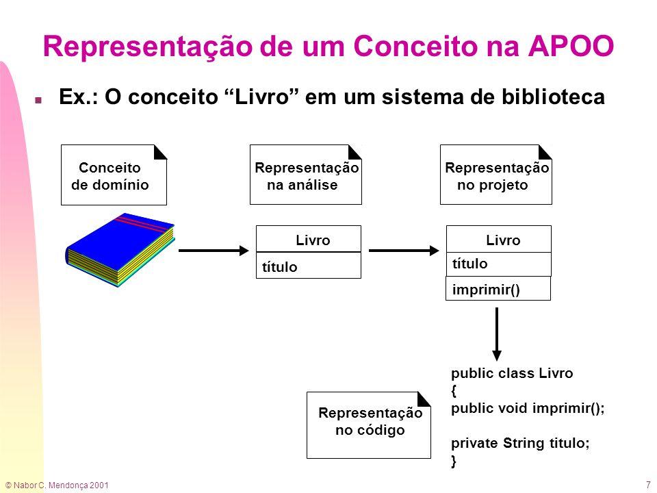 © Nabor C. Mendonça 2001 7 Representação de um Conceito na APOO Conceito de domínio public class Livro { public void imprimir(); private String titulo