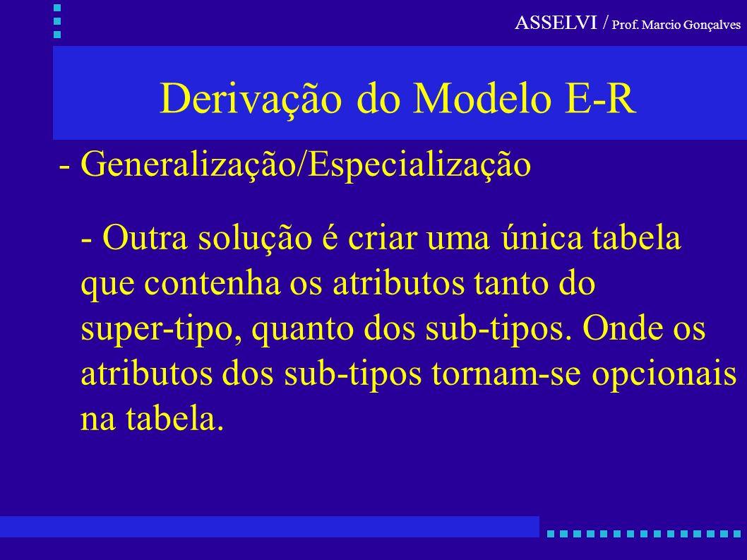 ASSELVI / Prof. Marcio Gonçalves Derivação do Modelo E-R - Generalização/Especialização - Outra solução é criar uma única tabela que contenha os atrib