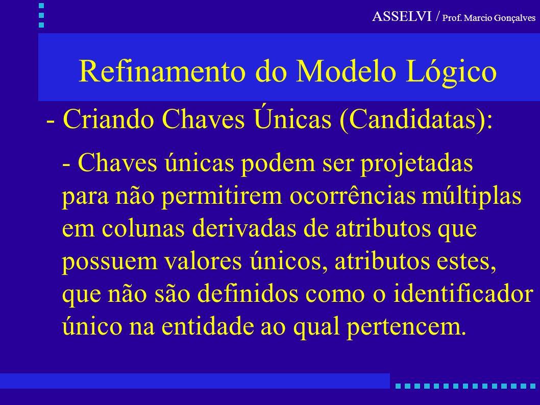 ASSELVI / Prof. Marcio Gonçalves - Criando Chaves Únicas (Candidatas): - Chaves únicas podem ser projetadas para não permitirem ocorrências múltiplas