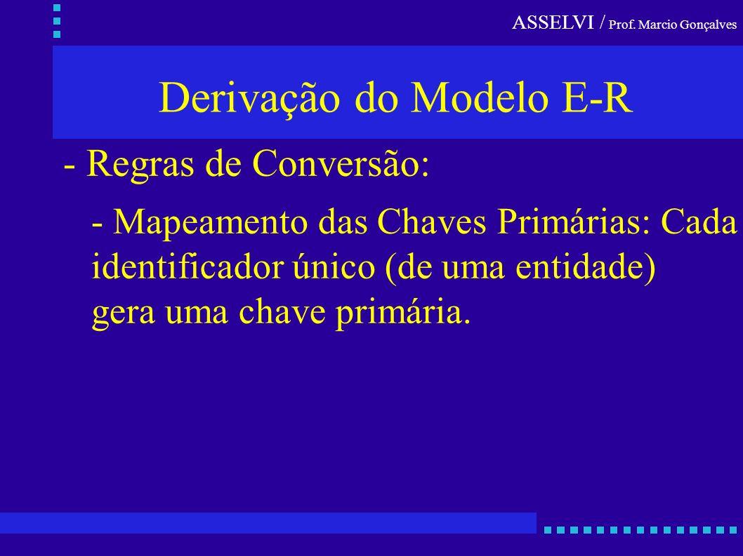 ASSELVI / Prof. Marcio Gonçalves Derivação do Modelo E-R - Regras de Conversão: - Mapeamento das Chaves Primárias: Cada identificador único (de uma en