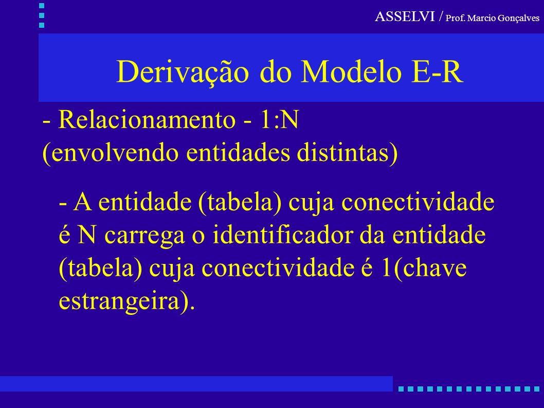 ASSELVI / Prof. Marcio Gonçalves Derivação do Modelo E-R - Relacionamento - 1:N (envolvendo entidades distintas) - A entidade (tabela) cuja conectivid