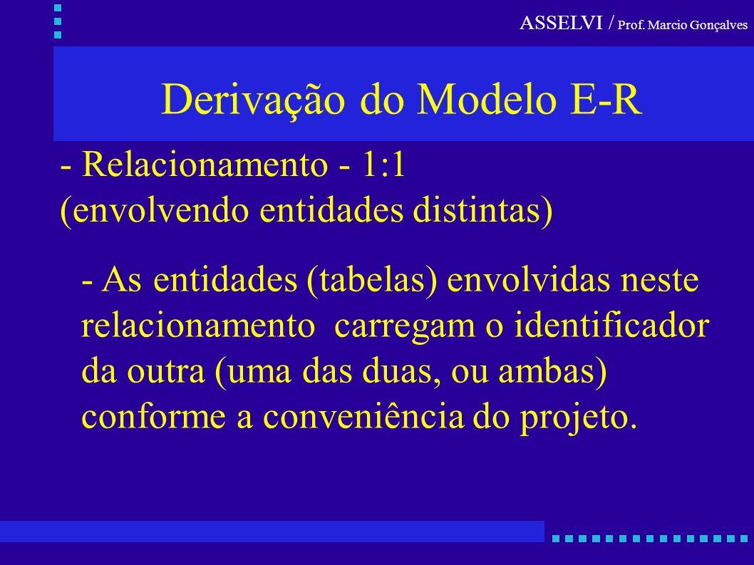 ASSELVI / Prof. Marcio Gonçalves Derivação do Modelo E-R - Relacionamento - 1:1 (envolvendo entidades distintas) - As entidades (tabelas) envolvidas n