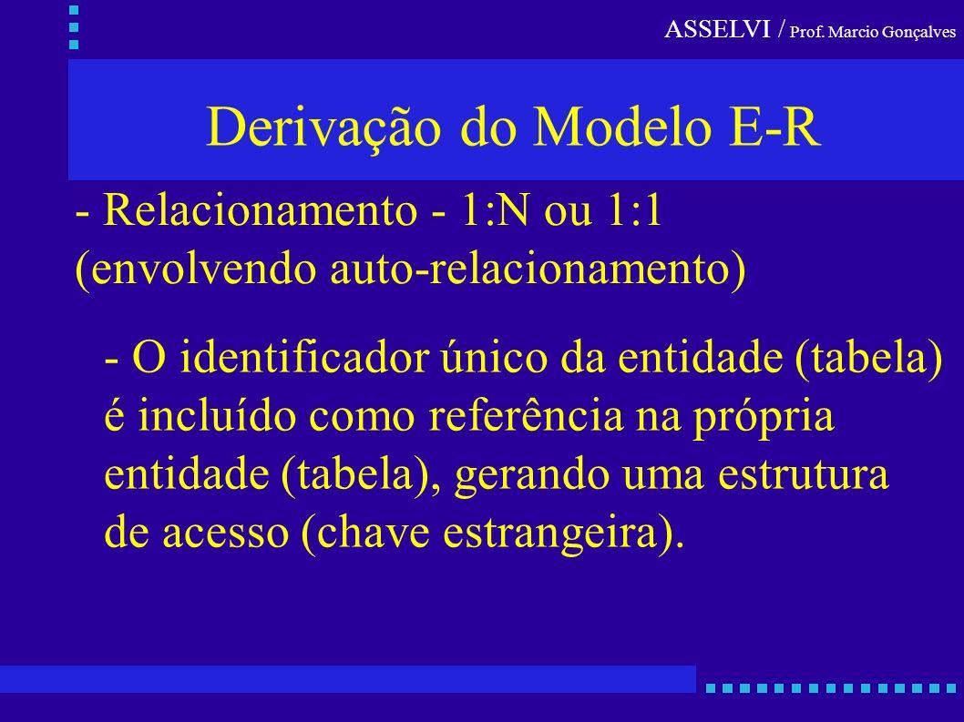 ASSELVI / Prof. Marcio Gonçalves Derivação do Modelo E-R - Relacionamento - 1:N ou 1:1 (envolvendo auto-relacionamento) - O identificador único da ent