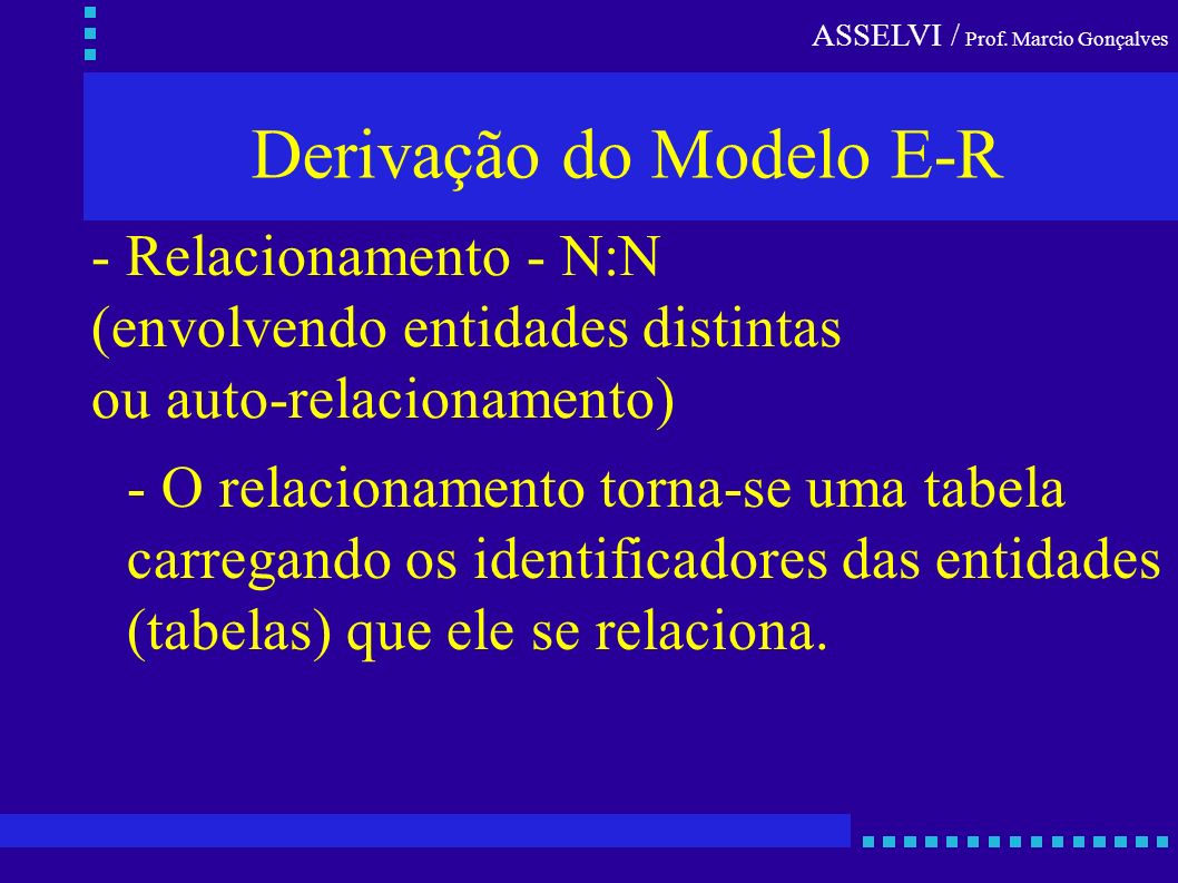 ASSELVI / Prof. Marcio Gonçalves Derivação do Modelo E-R - Relacionamento - N:N (envolvendo entidades distintas ou auto-relacionamento) - O relacionam