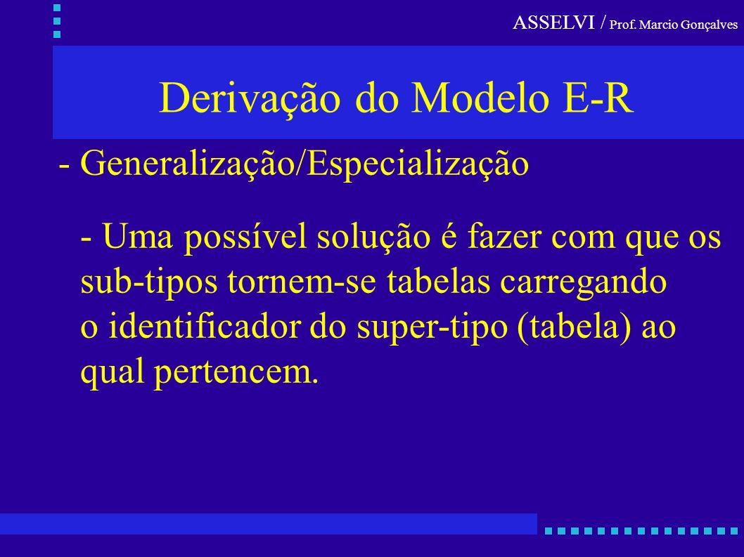 ASSELVI / Prof. Marcio Gonçalves Derivação do Modelo E-R - Generalização/Especialização - Uma possível solução é fazer com que os sub-tipos tornem-se